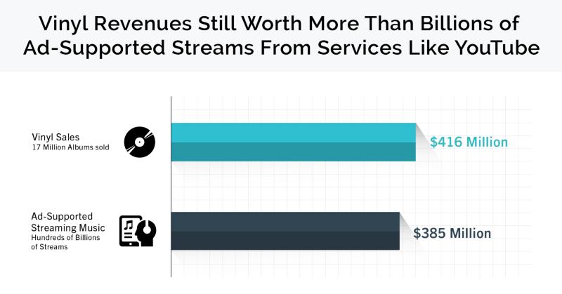 Grafik: medium.com